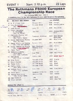 Entry List for the Mallory Park F5000 race in July 1971.